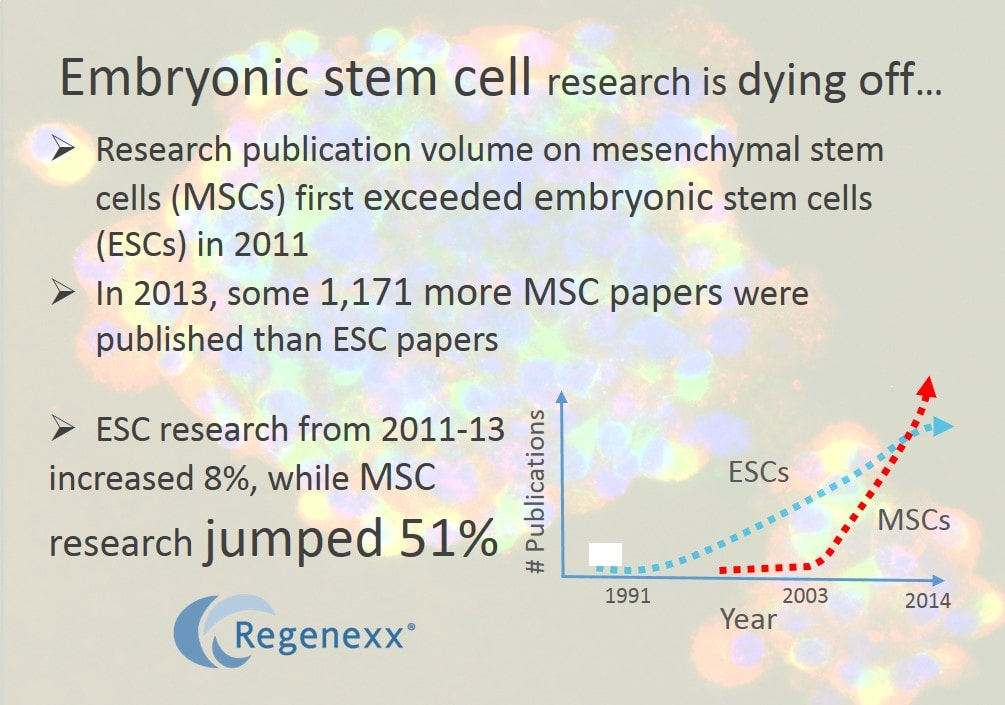 orthopedic stem cell research