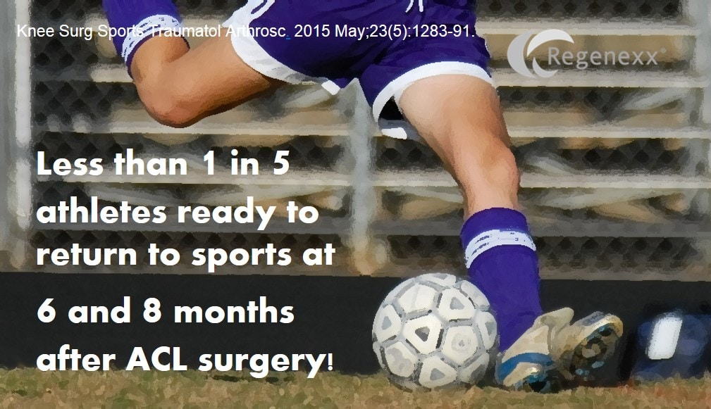 acl surgery return to sports