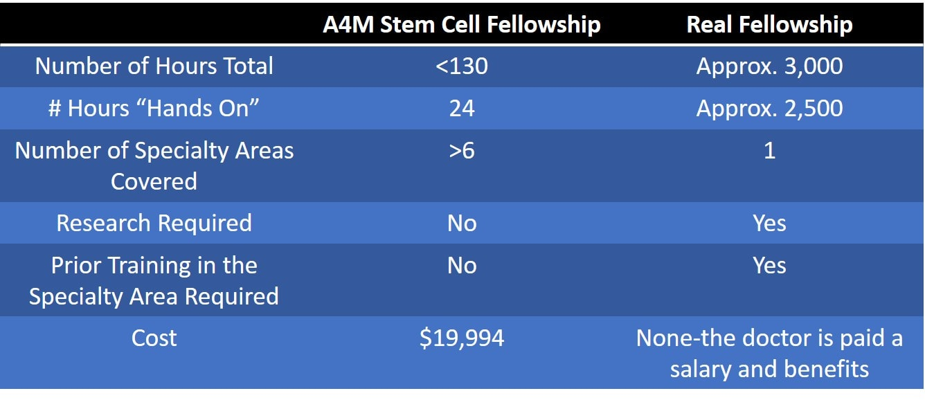 stem cell fellowship training