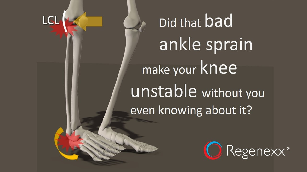 Ankle Sprain Knee Pain? The Ankle Bone's Connected to the