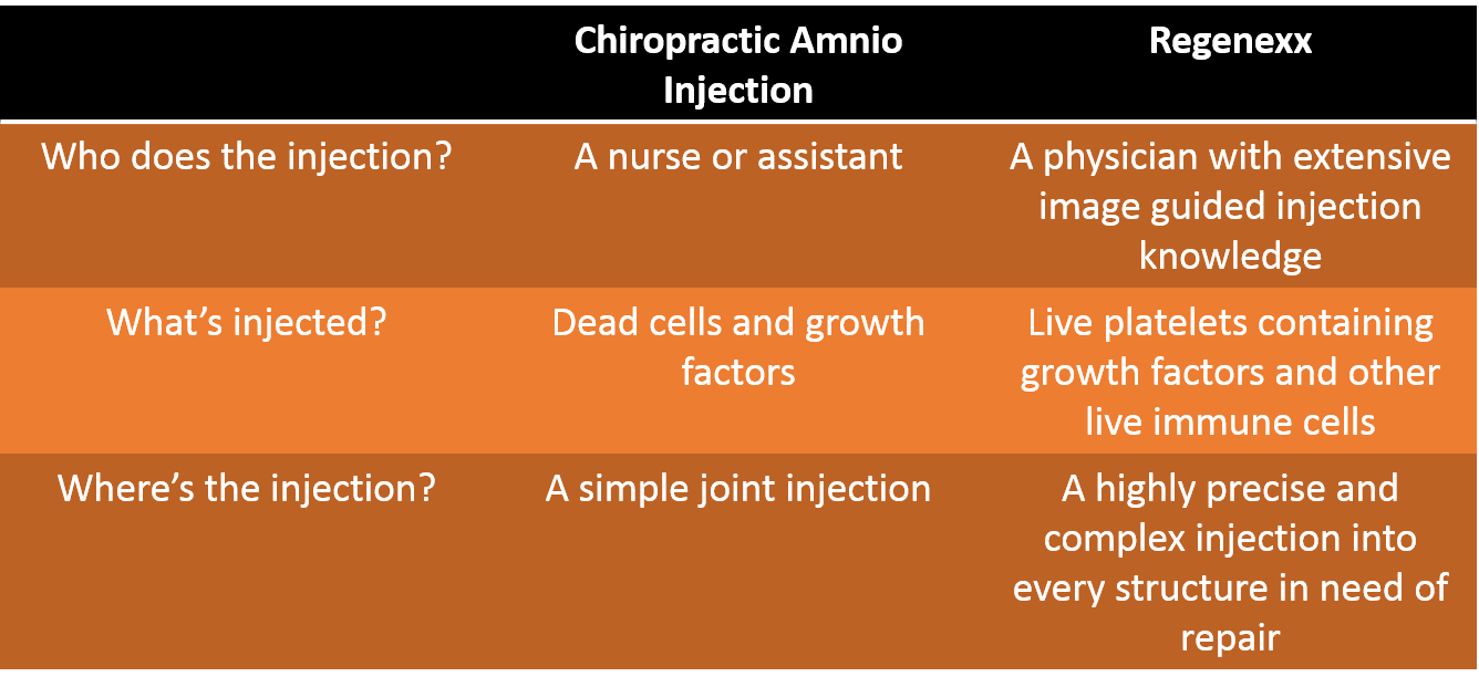 chiropractic-amniotic-stem-cell